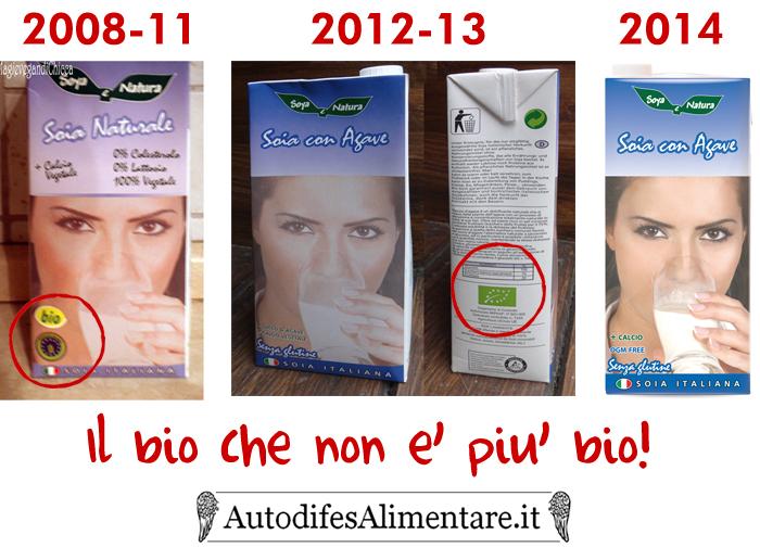 Corso di Nutrizione  inchiesta latte di soia Bioslym - Eurospin