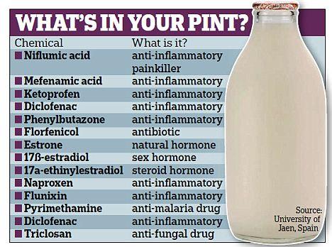 carta igienica al latte inquinato da farmaci